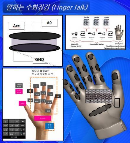 신소재 분야에서 섬유 기술과 ICT 기술을 융합하려는 시도가 활발하게 이루어지고 있다. 사진은 장애인용으로 개발한 '말하는 수화장갑(Finger Talk)'. 숭실대에서 개발 중이다.