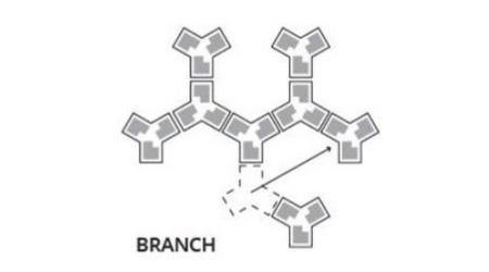 가지 형태로 이루어진 확장형 해상도시 구조