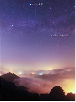 직녀별과 은하수 남쪽의 견우별. ⓒ 권오철