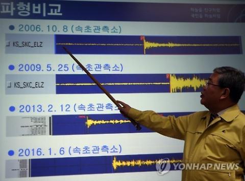 북한이 수소탄 핵실험을 실시했다고 밝힌 6일 오후 고윤화 기상청장이 기상청 브리핑실에서 북에서 발생한 연도별 인공지진 파형에 대해 브리핑하고 있다. ⓒ 연합뉴스