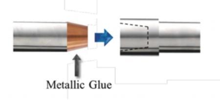 용접이 불가능한 재질의 파이프도 금속접착제로 연결할 수 있다 ⓒ Northeastern.edu