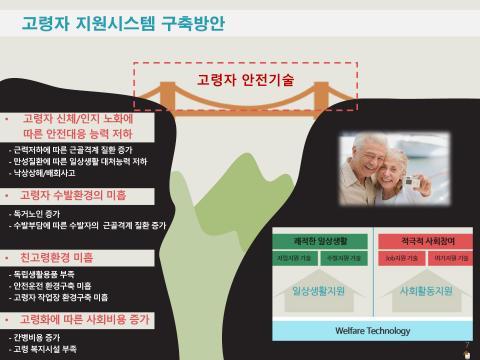 고령지 지원 시스템 구성도 ⓒ 김홍석/ 생기원