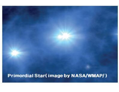[그림 1]  태양의 5만 5천배 무겁고,  2천만배 정도 밝은 태초의 별