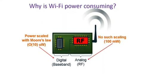 아날로그와 디지털신호 발생장치를 한 곳에 모아놓은 현재의 와이파이 기기 ⓒ UW