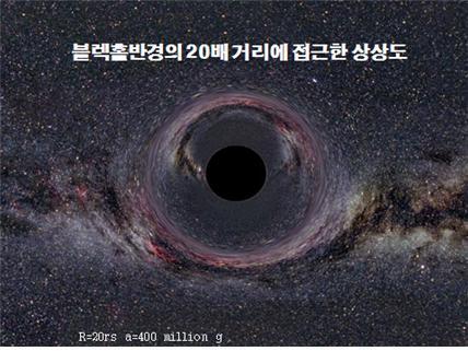 블랙홀 반경의 20배 거리에 접근한 상상도. ⓒ 김제완