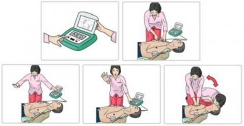 심장제세동기의 사용방법 ⓒ 대한심폐소생협회