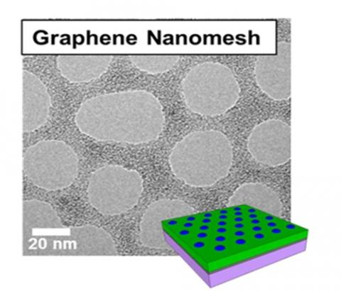 그물 구조로 만든 그래핀을 전자현미경으로 관찰한 모습. ⓒ 한국과학기술연구원