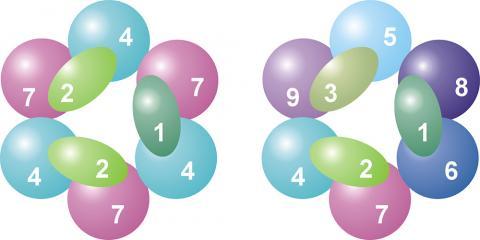 RNA 분해에 관련된 다중 단백질 복합체인 엑소좀 복합체의 개략도. 왼쪽 그림은 고세균엑소좀 도식, 오른쪽은 진핵세포 엑소좀 복합체를 표현했다. Credit : Wikipedia /  Reinoutr