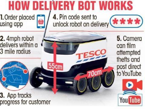 영국 유통업체 테스코가 지상 배송 로봇 서비스를 준비하고 있다. ⓒ 테스코