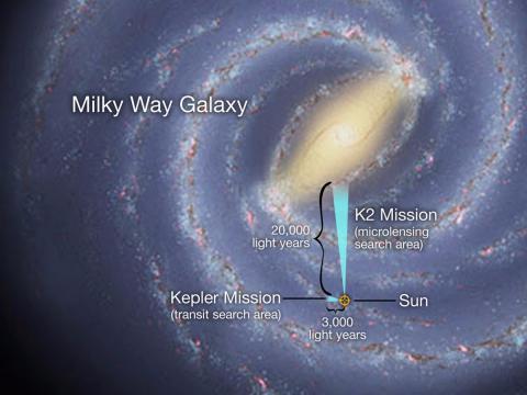 케플러 망원경과 K2의 탐사범위 ⓒNASA