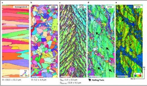 처리 조건을 달리한 고엔트로피 합금의 미세조직 사진 ⓒ 미래창조과학부