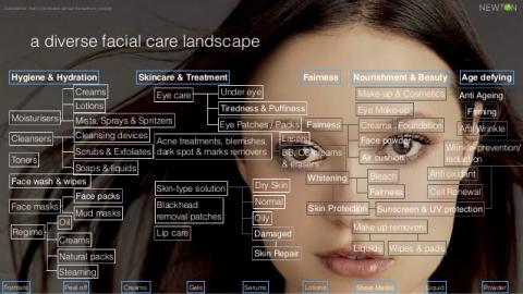 디지털 기술이 기존 뷰티케어 분야에 대거 투입되면서 혼자서 차원높은 미용관리를 할 수 있는 시대가 도래하고 있다.  ⓒslideshare.net