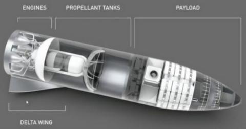 스페이스X가 야심차게 준비 중인 BFR은 재사용이 가능한 일체형 로켓이다 ⓒ SpaceX