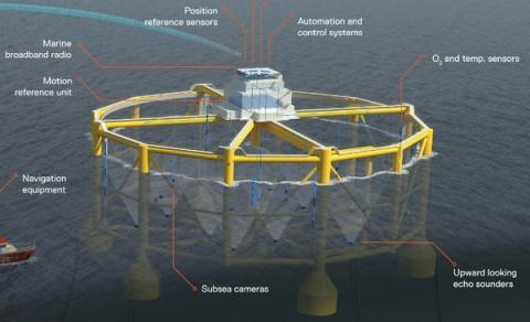 세계 최대의 반잠수식 양식장의 구조 및 원리 ⓒ Kongsberg.org