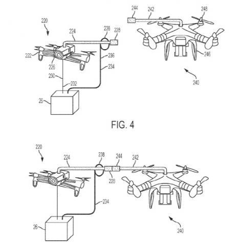 확장팔을 통해 드론끼리 물건을 공중에서 전달할 수 있는 IBM의 특허 ⓒ 미 특허청