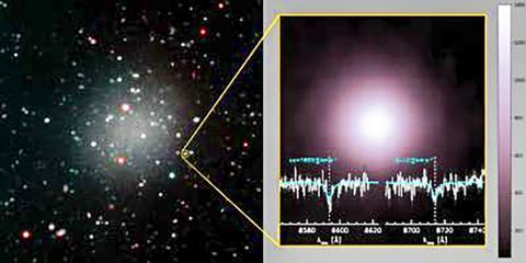 사진 왼쪽의 새로 발견된 초확산(ultra-diffuse) 은하는 이 불가사의한 은하의 기원과 질량을 이해할 수 있는 열쇠를 쥐고 있는 많은 구상 성단을 거느리고 있다. 사진 오른쪽은 은하의 구상 성단 중 하나를 자세하 관찰한 모습. 이 성단은 전형적인 성단들보다 훨씬 밝으며, 우리 은하계 안에 있는 가장 밝은 구상 성단과 거의 같은 정도의 빛을 낸다. 켁 천문관측소에서 얻은 이 스펙트럼은 이 성단의 속도를 결정하는데 사용된 칼슘 흡수선을 나타낸다. 관찰된 10개 성단은 암흑물질이 결핍된 이 은하의 질량을 측정하는데 필요한 정보를 제공한다.  CREDIT: W. M. KECK OBSERVATORY/GEMINI OBSERVATORY/NSF/AURA/J. MILLER/J. POLLARD