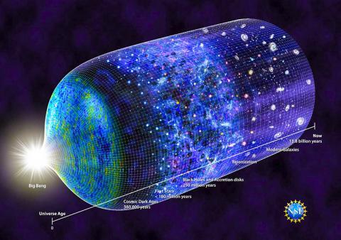 최초의 별이 탄생한 시기를 보여주기 위해 업데이트된 우주의 시간표. 연구팀은 빅뱅 이후 첫 번째 별이 대폭발 1억8000만년 뒤에 형성됐다고 보고 있다.  ⓒ N.R.Fuller, National Science Foundation