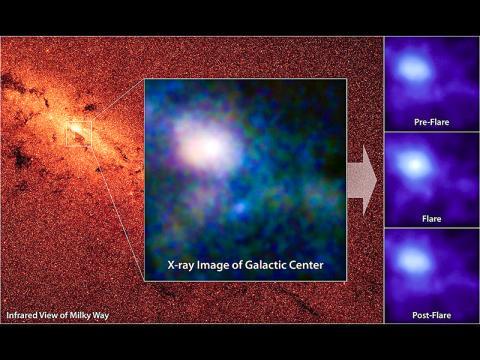 우리 은하수 중심부에서 고에너지 X선을 발산하고 있는 초거대질량 블랙홀을 NASA의 핵분광 망원경(NuSTAR) 으로 포착한 모습.  Credit: Wikimedia Commons / NASA