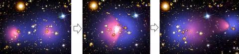 '불릿 성단'(Bullet Cluster)으로 알려진 실제 성단과 유사한 두 개 은하성단 사이의 충돌을 슈퍼컴퓨터로 시뮬레이션한 모습으로 Abell 3827 성단에서 같은 효과가 테스트됐다. 모든 은하성단은 별(오렌지색)과 수소가스(빨간색) 그리고 보이지 않는 암흑물질(파란색으로 표시)을 포함하고 있다. 각각의 별들과 은하들은 서로 멀리 떨어져 있어서 쏜살같이 스치고 지나간다. 확산된 가스는 마찰로 인한 입자들 사이의 힘 때문에 속도가 늦춰져 은하들로부터 분리된다. 만약 암흑물질이 오직 중력에만 작용한다면 별들과 같은 장소에 머물러 있어야 하지만 다른 힘에도 상호 작용한다면 거대한 입자 충돌가속기를 통한 실험에서 궤적이 바뀔 것이다.   CREDIT: Andrew Robertson/Institute for Computational Cosmology/Durham University