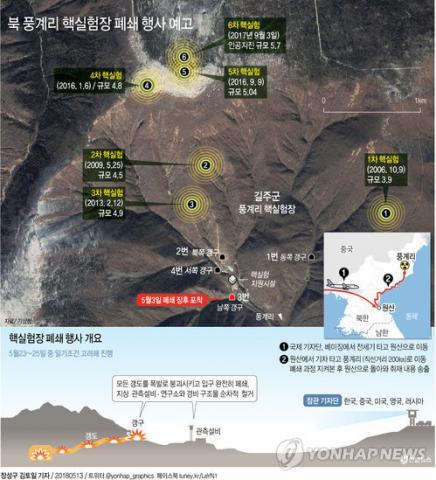 북한은 오는 23~25일 풍계리 핵실험장을 갱도 폭파방식으로 폐쇄하는 행사를 한다고 12일 밝혔다. ⓒ 연합뉴스