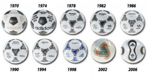 역대 월드컵 공인구들의 변천사 ⓒ soccerpro
