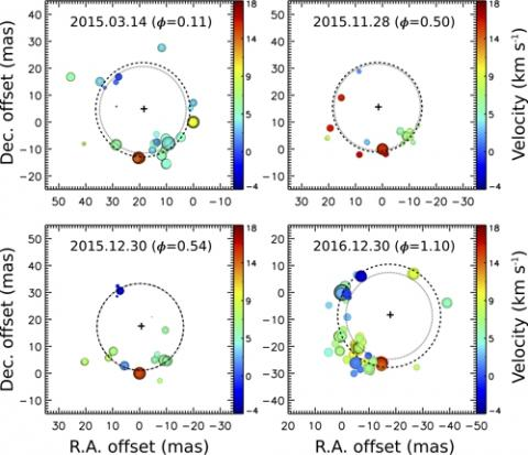 만기형 초거성 VX Sgr 주변에서 처음으로 얻은 129㎓ 일산화 규소 메이저 분포를 관측 일자 별로 추적한 모습. 이들이 분포하는 메이저 링(점선 원) 크기가 관측 일자에 따라 변화하고 있음을 보여준다. 실선의 링은 2016년 3월 27일 관측했다. ⓒ 한국천문연구원