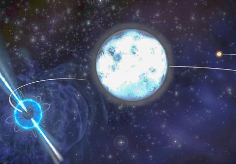 이번 연구의 대상이 된 3성시스템 구성도. 중성자별(펄서, 왼쪽)과 내부 백색왜성(가운데)은 1.6일 주기 궤도에 있고, 이 쌍은 멀리 떨어진 바깥 백색왜성(오른쪽 작은 별)의 주위를 327일 주기로 돌고 있다.  CREDIT: SKA organization