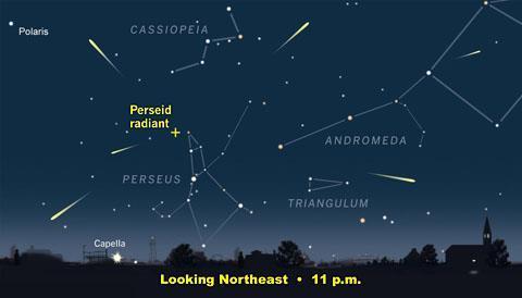12일 밤 북동쪽 하늘 페르세우스자리 모습. ⓒ Sky & Telescope