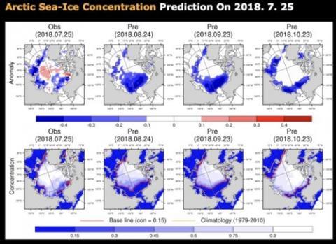 북극 해빙 예측 시스템 구동 모습. ⓒ 극지연구소