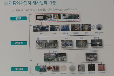 한국생산기술연구원은 자동차부품, 건설기계부품, 전기·전자부품, 프린터·카트리지 등의 재제조(Remanufacture) 특별관을 구성해했다. ⓒ ScienceTimes