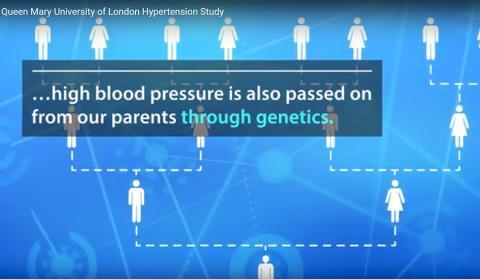 안된 일이지만 어떤 사람들은 유전적 취약성을 타고 났기 때문에 건강을 유지하기 위해 열심히 노력해야 한다.  CREDIT: Queen Mary University of London