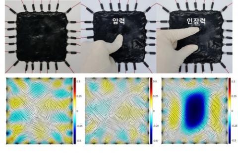 전기임피던스영상법을 활용해 압력과 인장력을 측정했다. 압력이 가해질 경우 로봇 피부 신호변화는 없다. 반면 인장력이 가해지는 곳에는 로봇 피부 전도도가 줄어 신호변화가 발생한다. ⓒ 한국연구재단