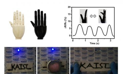 목각 손 모형에 로봇 피부를 만든 모습. 손가락이 구부러짐에 따라 로봇 피부에 인장력이 가해져 신호가 바뀌었다. 원하는 모양의 로봇 피부 제작도 가능하다. ⓒ 한국연구재단