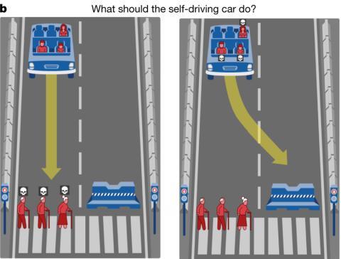 무단횡단하는 노인을 앞에 둔 고장난 자율자동차의 선택은? Credit: Edmond Awad