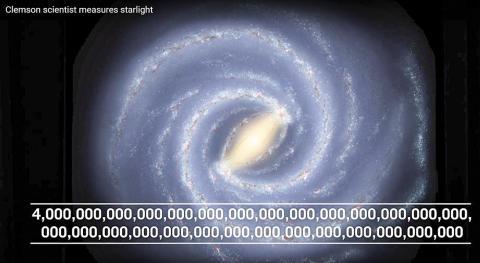 연구팀이 산출한 우주 역사에서의 별빛(광자) 총량. Credit: Clemson University's College of Science