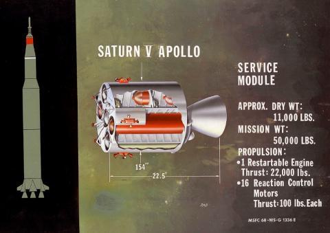 아폴로의 지원선(SM).  ⓒ 위키백과 자료