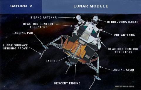 아폴로의 착륙선(LM).  ⓒ 위키백과 자료