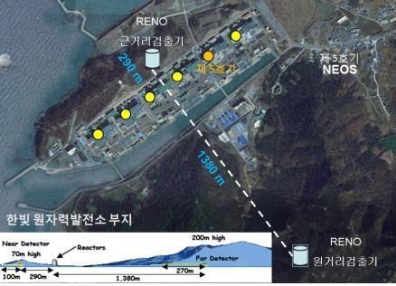원자로 중성미자 진동(RENO) 실험 설계  ⓒ IBS 제공
