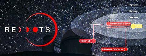 레드 닷 캠페인의 홈페이지 표지 그림. 태양과 근접한 세 개의 항성 위치를 표시했다.  Credit: ESO/Red Dots