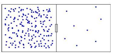엔트로피가 높은 계(왼쪽)와 낮은 계 ⓒ Free photo