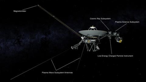 보이저2호 ⓒ ASA/JPL-Caltech 제공