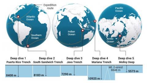 이번 주말부터 탐험가, 해양학자, 엔지니어, 과학자 등으로 구성된 해저 탐사팀을 통해 바다 속 가장 깊은 곳 다섯 곳에 대한 해저 탐사가 시작된다. 사진은 탐사 계획. ⓒ)FIVE DEEPS EXHIBITION