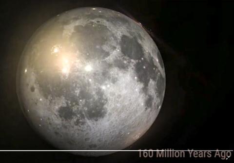 시간이 지남에 따라 변화하는 달에서의 소행성 충돌 비율을 보여주는 비디오. 캐나다 토론토대가 이끄는 국제연구팀은 달과 지구에서의 소행성 충돌 비율이 2억9000만년 전에 비해 2.6배 증가했다고 밝혔다. https://www.youtube.com/watch?v=ANYxkwvb8pc&feature=youtu.be