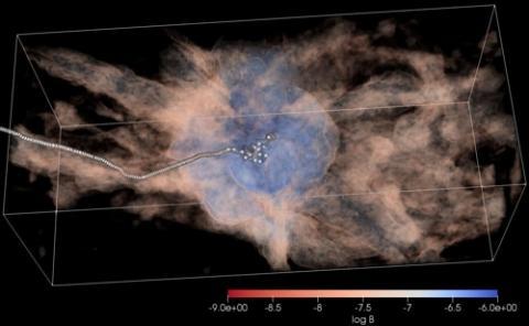 초고에너지 우주선 이동 경로 컴퓨터 시뮬레이션 ⓒ 울산과기원 제공