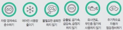 친환경 운전 시 고려해야 할 사항들 ⓒ 한국환경공단