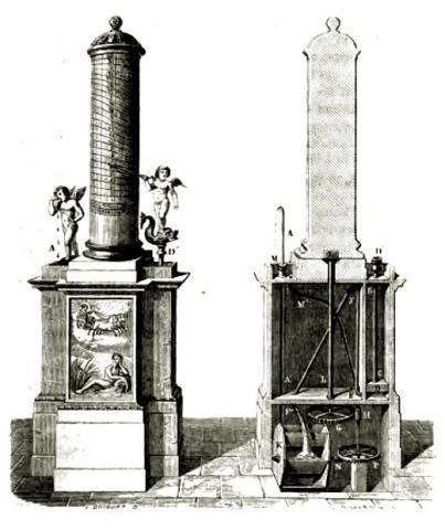 오토마타 물시계 클렙시드라 ⓒ public domain