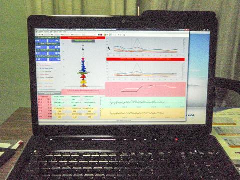 뉴로피드백 훈련에서 모니터에 나타난 실시간 데이터.  ⓒ Wikimedia / Belanidia