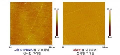 고분자를 이용해 전사한 그래핀(왼쪽)에는 주름과 고분자 잔여물이 있지만, 파라핀을 이용해 전사한 그래핀은 깨끗하다. ⓒ 한국화학연구원 / 연합뉴스