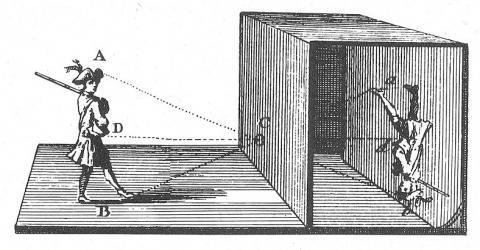 카메라 옵스큐라 ⓒ public domain