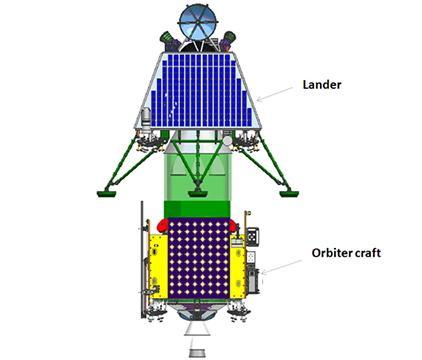 찬드라얀 2호의 착륙선(상단) 무게는 1.4톤, 궤도선(하단)은 2.4톤이다. ⓒISRO